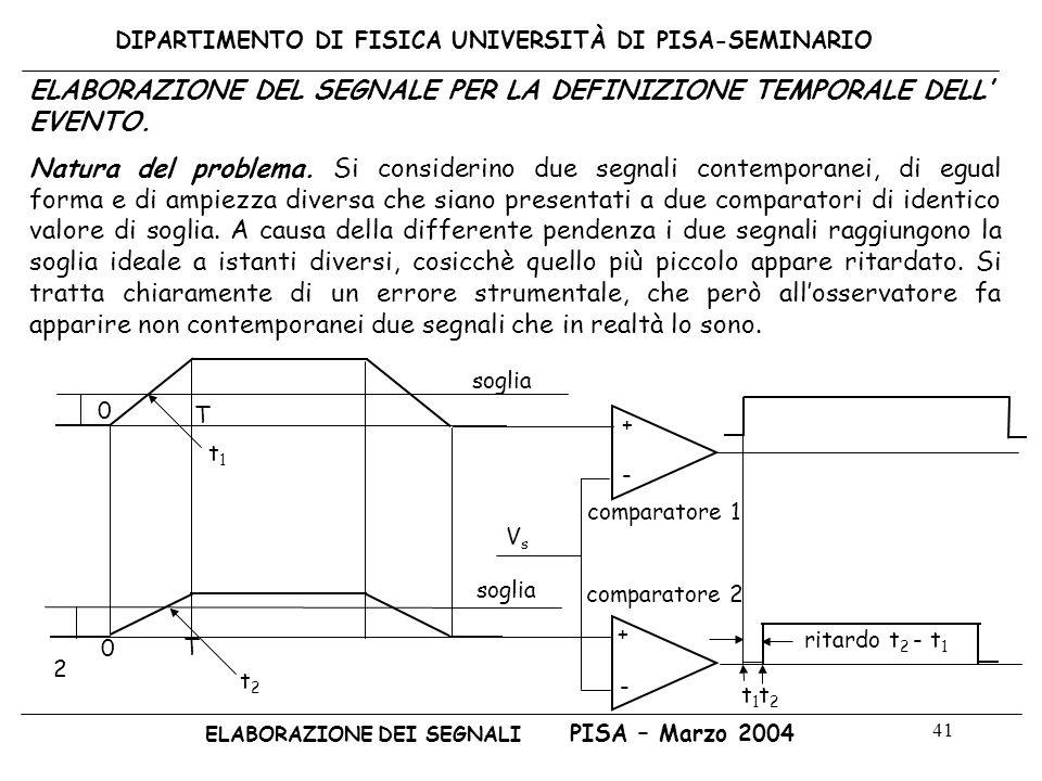 41 DIPARTIMENTO DI FISICA UNIVERSITÀ DI PISA-SEMINARIO ELABORAZIONE DEI SEGNALI PISA – Marzo 2004 ELABORAZIONE DEL SEGNALE PER LA DEFINIZIONE TEMPORAL