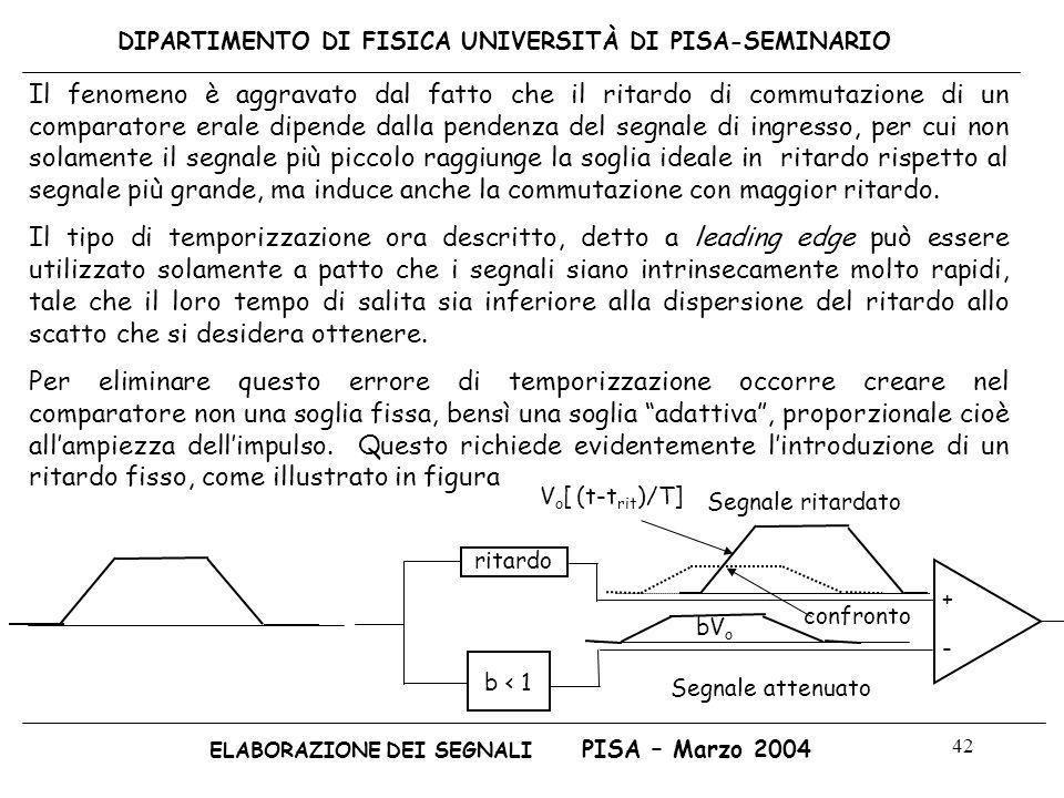 42 DIPARTIMENTO DI FISICA UNIVERSITÀ DI PISA-SEMINARIO ELABORAZIONE DEI SEGNALI PISA – Marzo 2004 Il fenomeno è aggravato dal fatto che il ritardo di