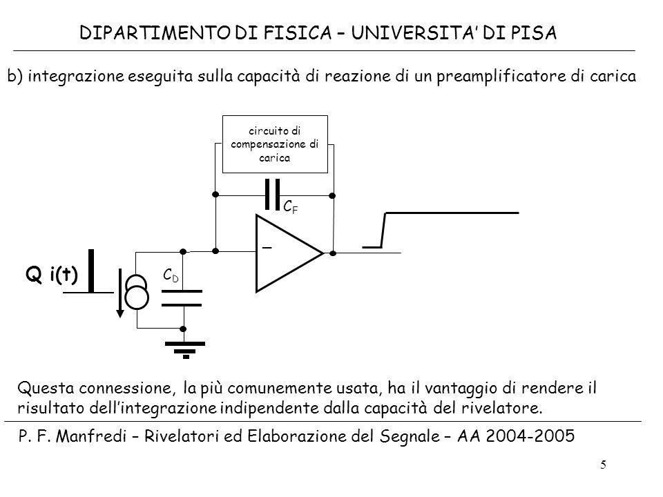5 b) integrazione eseguita sulla capacità di reazione di un preamplificatore di carica _ CFCF CDCD circuito di compensazione di carica Q i(t) Questa c