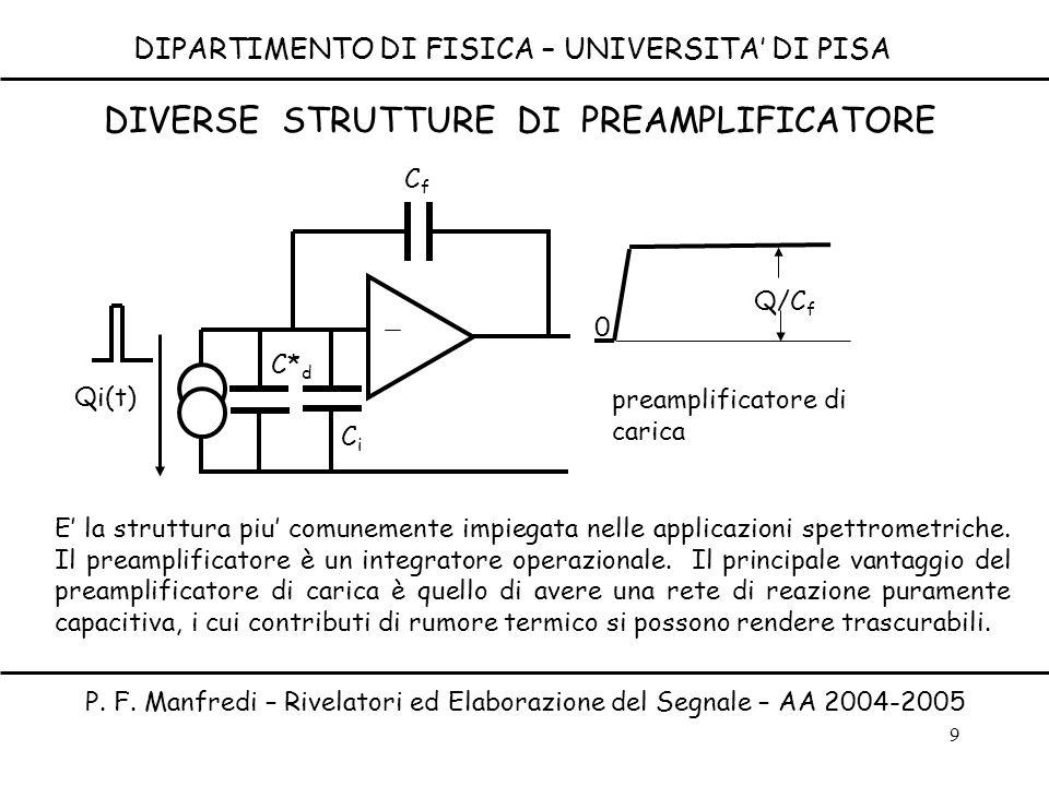 9 DIPARTIMENTO DI FISICA – UNIVERSITA DI PISA P. F. Manfredi – Rivelatori ed Elaborazione del Segnale – AA 2004-2005 Qi(t) DIVERSE STRUTTURE DI PREAMP
