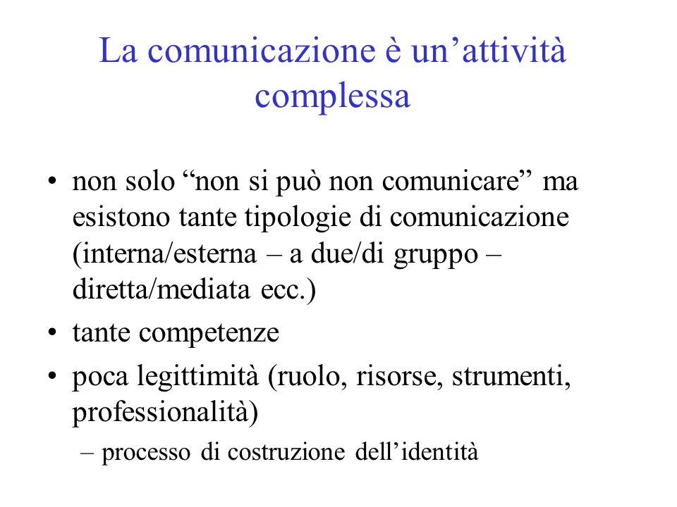 La comunicazione è unattività complessa non solo non si può non comunicare ma esistono tante tipologie di comunicazione (interna/esterna – a due/di gruppo – diretta/mediata ecc.) tante competenze poca legittimità (ruolo, risorse, strumenti, professionalità) –processo di costruzione dellidentità