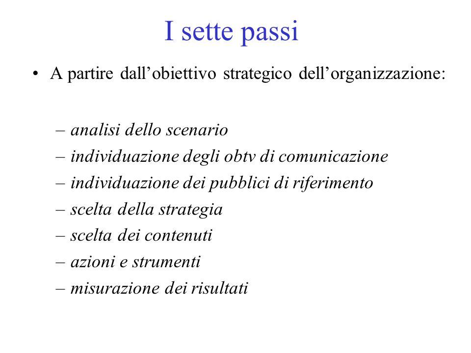 I sette passi A partire dallobiettivo strategico dellorganizzazione: –analisi dello scenario –individuazione degli obtv di comunicazione –individuazione dei pubblici di riferimento –scelta della strategia –scelta dei contenuti –azioni e strumenti –misurazione dei risultati