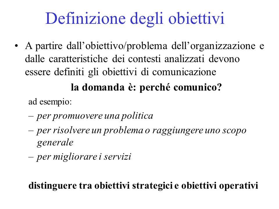 Definizione degli obiettivi A partire dallobiettivo/problema dellorganizzazione e dalle caratteristiche dei contesti analizzati devono essere definiti gli obiettivi di comunicazione la domanda è: perché comunico.