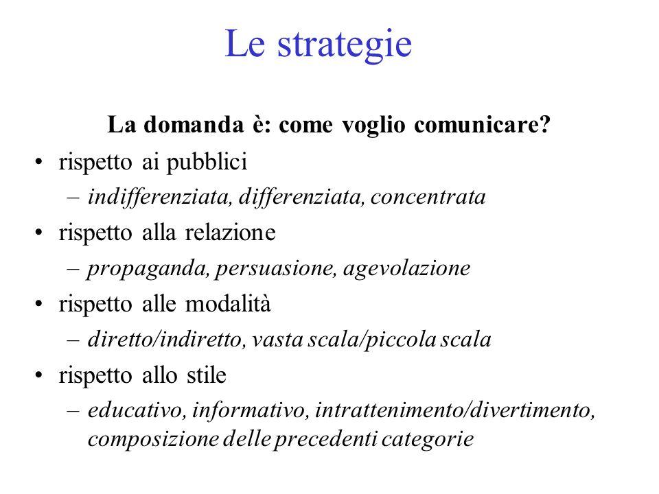 Le strategie La domanda è: come voglio comunicare.