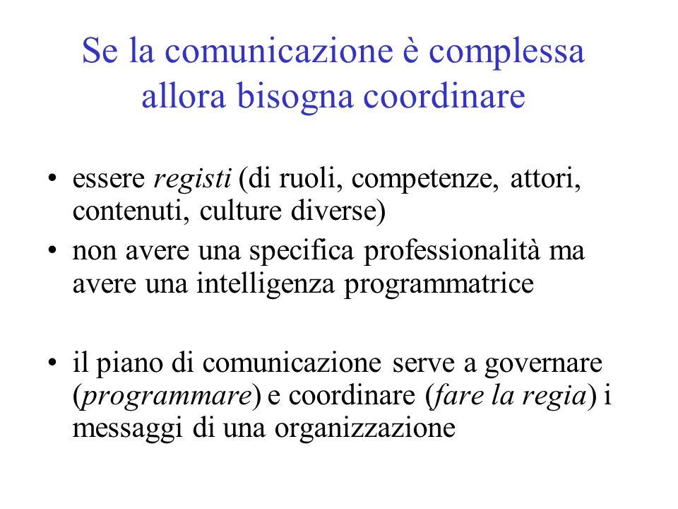 Se la comunicazione è complessa allora bisogna coordinare essere registi (di ruoli, competenze, attori, contenuti, culture diverse) non avere una specifica professionalità ma avere una intelligenza programmatrice il piano di comunicazione serve a governare (programmare) e coordinare (fare la regia) i messaggi di una organizzazione