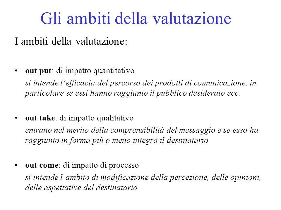 Gli ambiti della valutazione I ambiti della valutazione: out put: di impatto quantitativo si intende lefficacia del percorso dei prodotti di comunicazione, in particolare se essi hanno raggiunto il pubblico desiderato ecc.