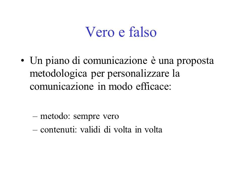 Vero e falso Un piano di comunicazione è una proposta metodologica per personalizzare la comunicazione in modo efficace: –metodo: sempre vero –contenuti: validi di volta in volta