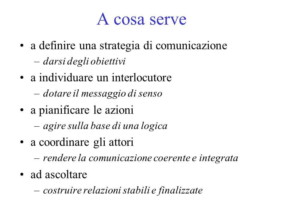 A cosa serve a definire una strategia di comunicazione –darsi degli obiettivi a individuare un interlocutore –dotare il messaggio di senso a pianificare le azioni –agire sulla base di una logica a coordinare gli attori –rendere la comunicazione coerente e integrata ad ascoltare –costruire relazioni stabili e finalizzate