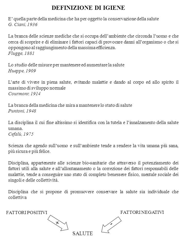 DEFINIZIONE DI IGIENE + E quella parte della medicina che ha per oggetto la conservazione della salute G. Ciani, 1936 La branca delle scienze mediche