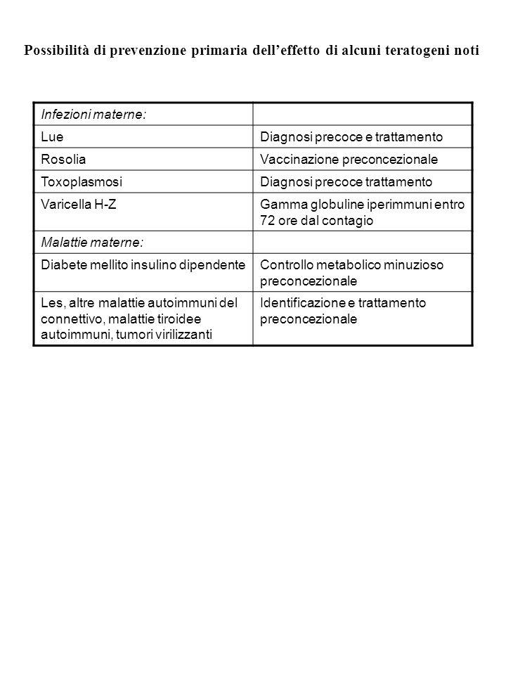 Possibilità di prevenzione primaria delleffetto di alcuni teratogeni noti Infezioni materne: LueDiagnosi precoce e trattamento RosoliaVaccinazione pre