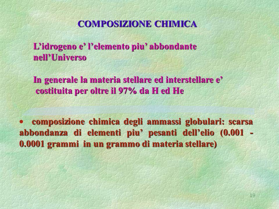 19 composizione chimica degli ammassi globulari: scarsa abbondanza di elementi piu pesanti dellelio (0.001 - 0.0001 grammi in un grammo di materia ste