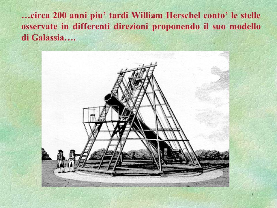 3 …circa 200 anni piu tardi William Herschel conto le stelle osservate in differenti direzioni proponendo il suo modello di Galassia….