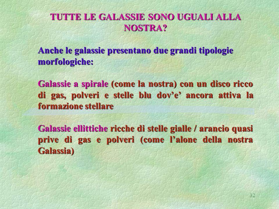 32 TUTTE LE GALASSIE SONO UGUALI ALLA NOSTRA? Anche le galassie presentano due grandi tipologie morfologiche: Galassie a spirale (come la nostra) con