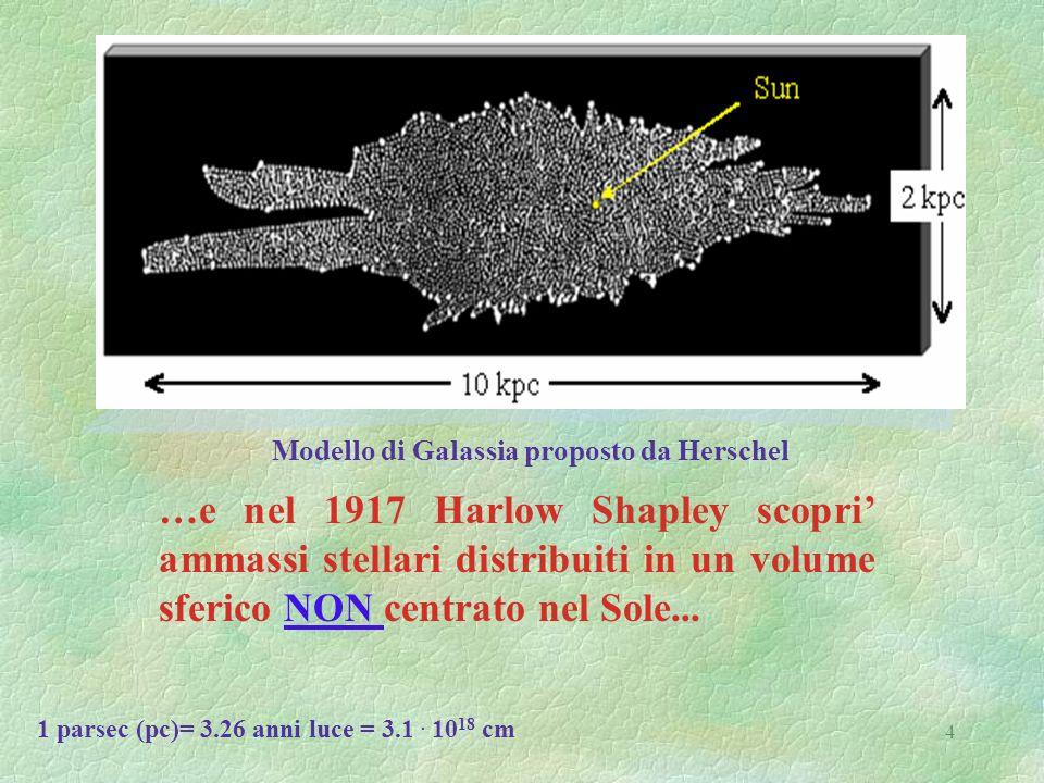 4 …e nel 1917 Harlow Shapley scopri ammassi stellari distribuiti in un volume sferico NON centrato nel Sole... Modello di Galassia proposto da Hersche