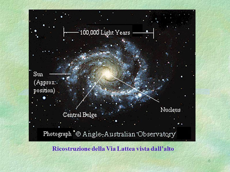 27 DEDUZIONI Gli ammassi aperti contengono stelle blu sono ammassi giovani Gli ammassi aperti contengono stelle blu sono ammassi giovani Gas e polveri nel disco Galattico formazione stellare ancora attiva Gas e polveri nel disco Galattico formazione stellare ancora attiva Gli ammassi globulari sono ammassi piu antichi in cui le stelle piu grandi (blu) sono gia morte Gli ammassi globulari sono ammassi piu antichi in cui le stelle piu grandi (blu) sono gia morte La forma sferica degli ammassi globulari indica che e stato raggiunto lequilibrio tra le interazioni gravitazionali delle stelle componenti ammassi antichi La forma sferica degli ammassi globulari indica che e stato raggiunto lequilibrio tra le interazioni gravitazionali delle stelle componenti ammassi antichi Alone privo di gas formazione stellare ormai inibita Alone privo di gas formazione stellare ormai inibita