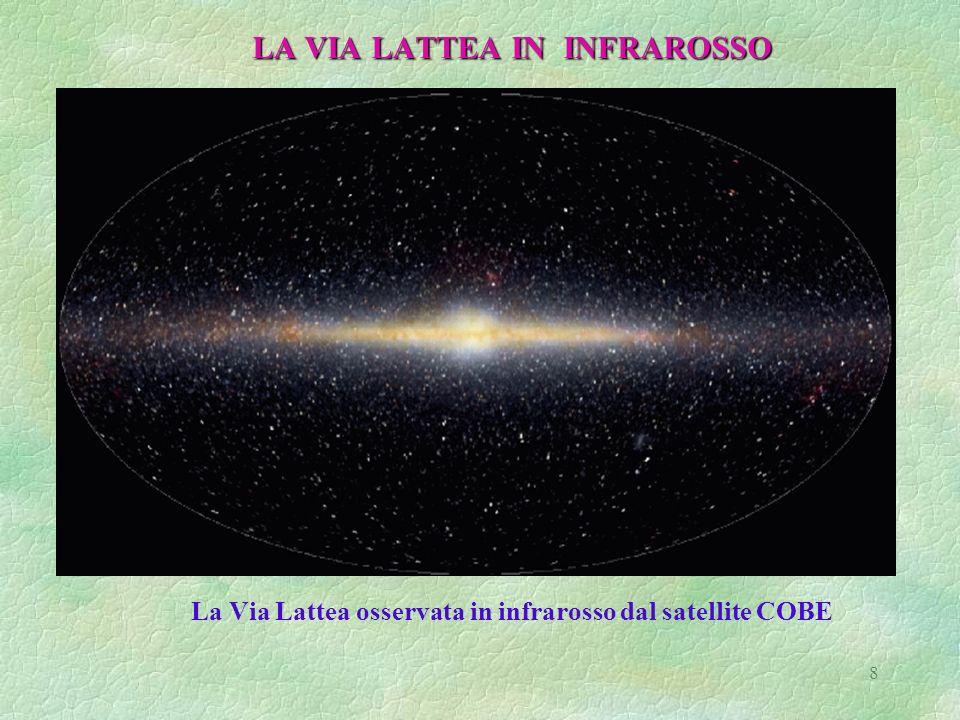 8 LA VIA LATTEA IN INFRAROSSO La Via Lattea osservata in infrarosso dal satellite COBE