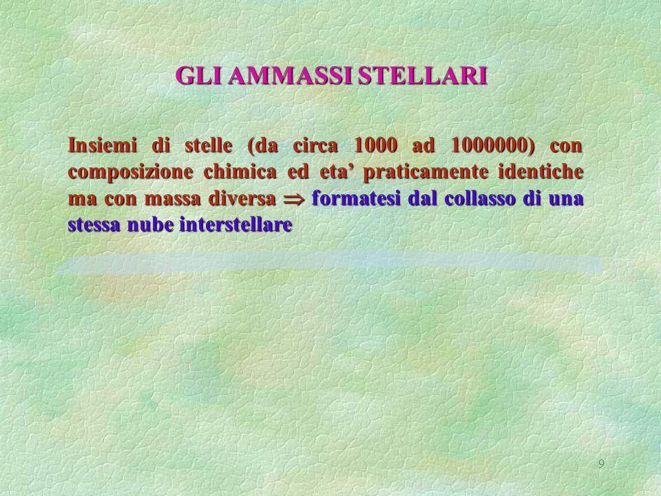 20 Ammasso globulare M4