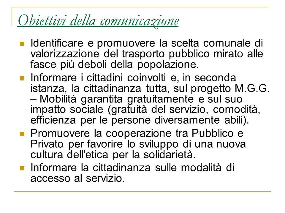Obiettivi della comunicazione Identificare e promuovere la scelta comunale di valorizzazione del trasporto pubblico mirato alle fasce più deboli della