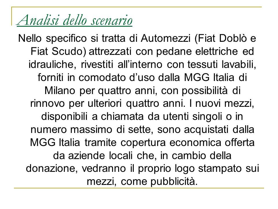 Analisi dello scenario Nello specifico si tratta di Automezzi (Fiat Doblò e Fiat Scudo) attrezzati con pedane elettriche ed idrauliche, rivestiti alli