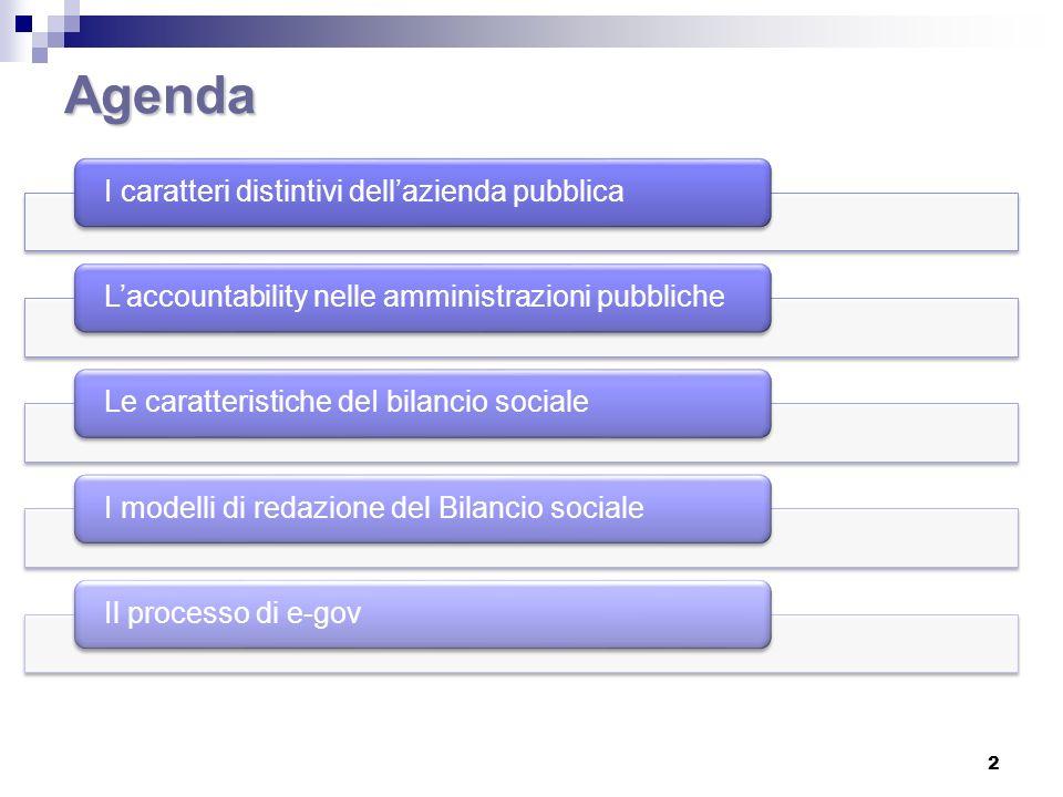 Indice del materiale Prima sessione – Rendicontazione sociale: da 1 a 35Seconda sessione – Processo di e-gov da: 36 a 58Approfondimenti sessione 1: da 59 a 74 Approfondimenti sessione 2: da 75 a 89 3