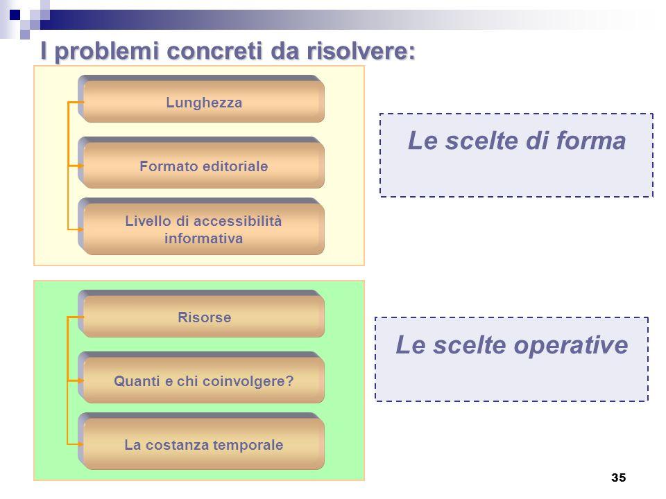 Il processo di e-gov Dott.