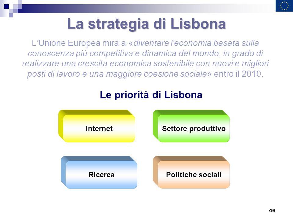 eEurope 2002 - Una società dell informazione per tutti Obiettivi: agevolare lentrata nell era digitale e diffondere la possibilità di collegamento on-line; creare in Europa la padronanza degli strumenti dell era digitale; garantire che il processo non crei emarginazione.