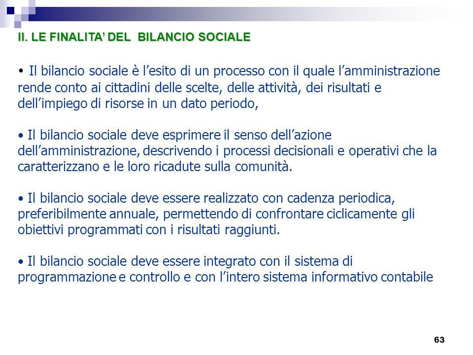 II. LE FINALITA DEL BILANCIO SOCIALE Il bilancio sociale è lesito di un processo con il quale lamministrazione rende conto ai cittadini delle scelte,