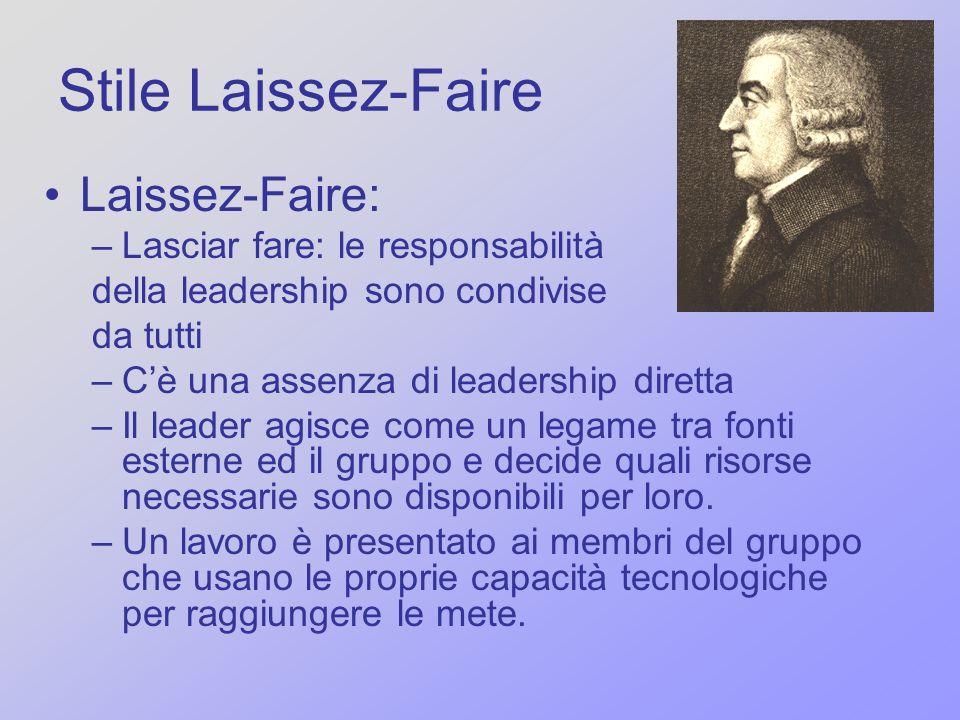 Stile Laissez-Faire Laissez-Faire: –Lasciar fare: le responsabilità della leadership sono condivise da tutti –Cè una assenza di leadership diretta –Il