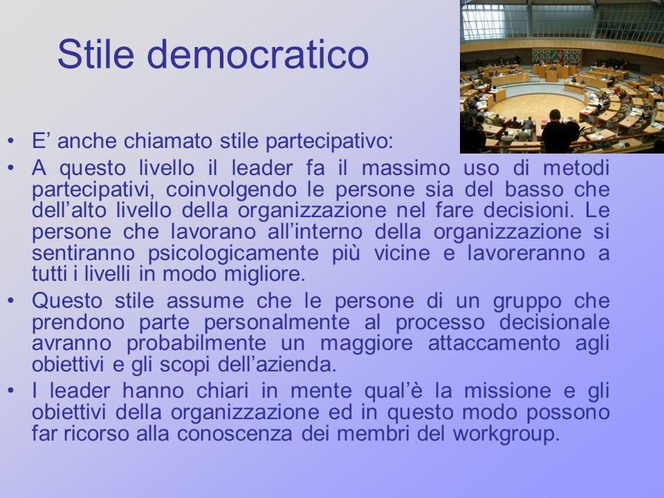 Stile democratico E anche chiamato stile partecipativo: A questo livello il leader fa il massimo uso di metodi partecipativi, coinvolgendo le persone