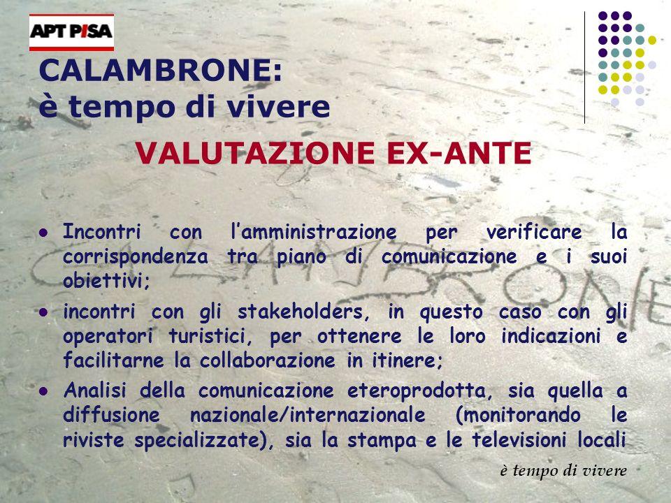 CALAMBRONE: è tempo di vivere VALUTAZIONE EX-ANTE Incontri con lamministrazione per verificare la corrispondenza tra piano di comunicazione e i suoi o