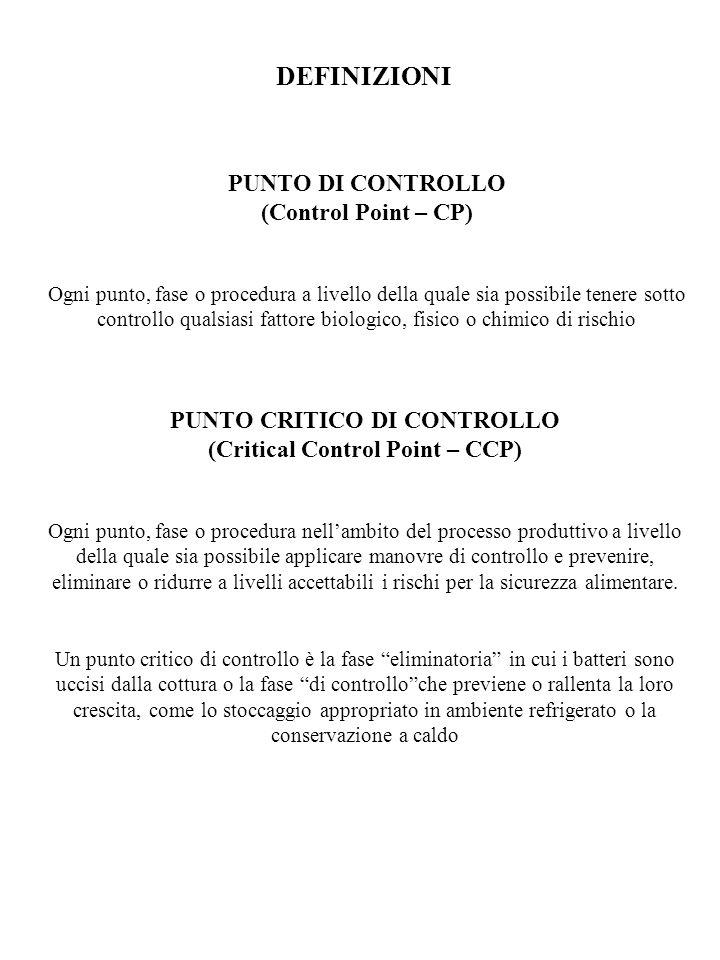 DEFINIZIONI PUNTO DI CONTROLLO (Control Point – CP) Ogni punto, fase o procedura a livello della quale sia possibile tenere sotto controllo qualsiasi