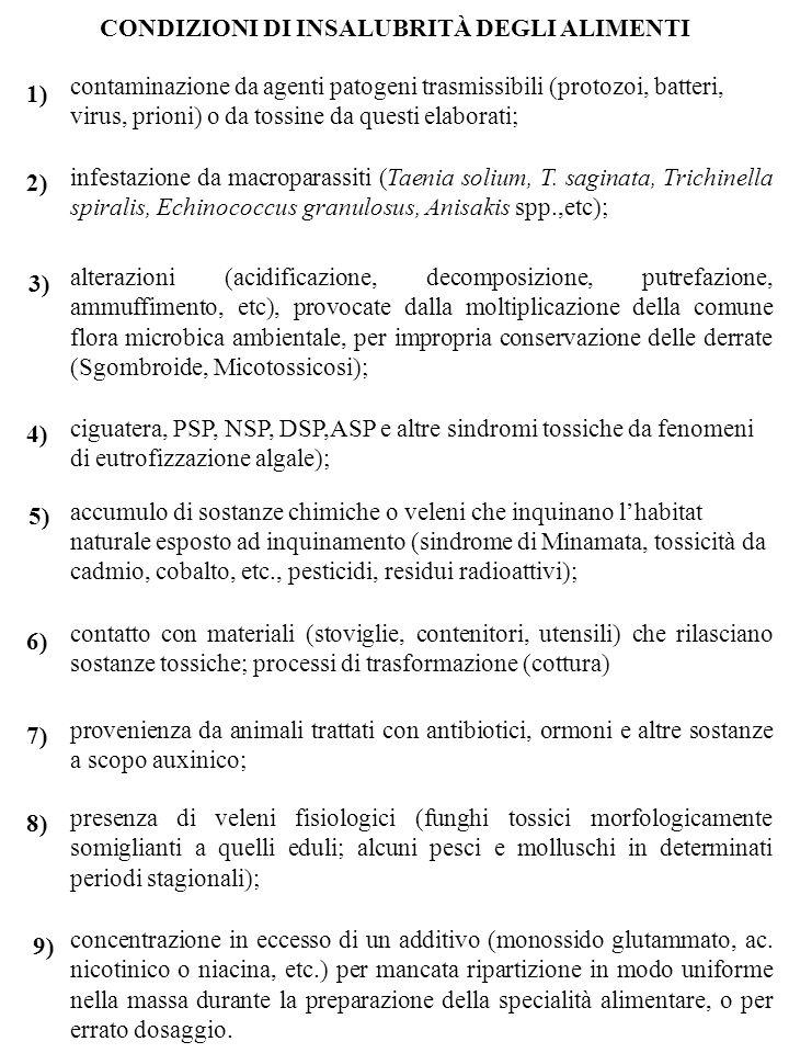 CONDIZIONI DI INSALUBRITÀ DEGLI ALIMENTI 1) contaminazione da agenti patogeni trasmissibili (protozoi, batteri, virus, prioni) o da tossine da questi