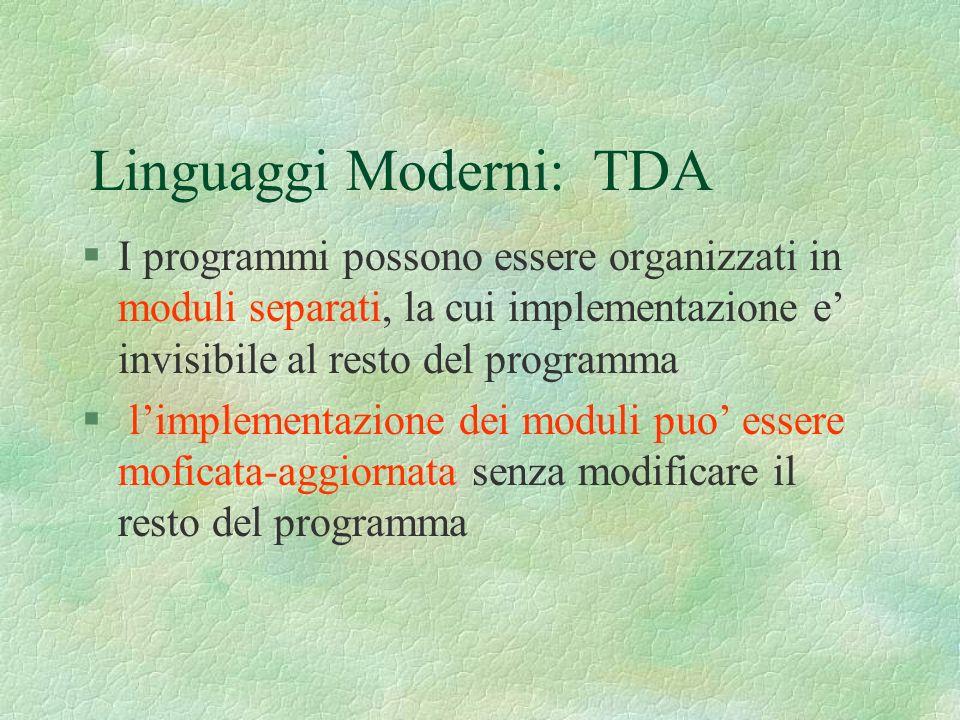 Linguaggi Moderni: TDA §I programmi possono essere organizzati in moduli separati, la cui implementazione e invisibile al resto del programma § limplementazione dei moduli puo essere moficata-aggiornata senza modificare il resto del programma