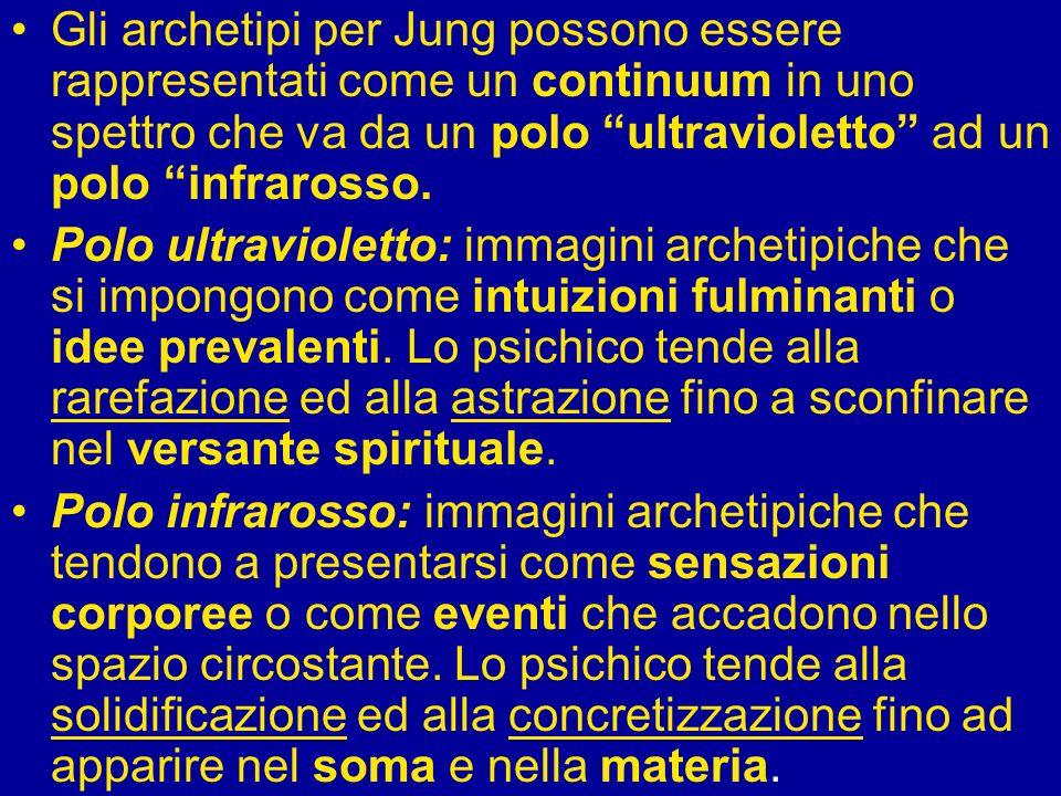 Gli archetipi per Jung possono essere rappresentati come un continuum in uno spettro che va da un polo ultravioletto ad un polo infrarosso. Polo ultra