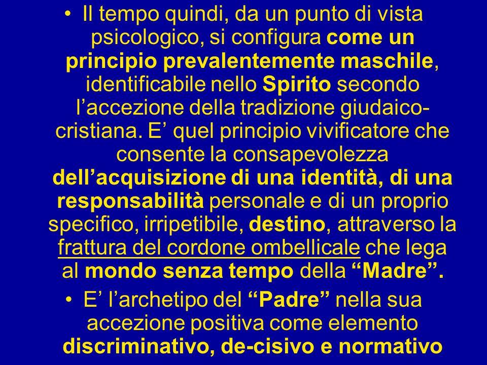 Il tempo quindi, da un punto di vista psicologico, si configura come un principio prevalentemente maschile, identificabile nello Spirito secondo lacce