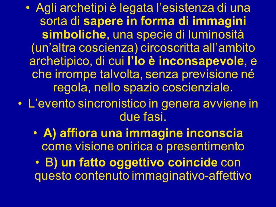 Agli archetipi è legata lesistenza di una sorta di sapere in forma di immagini simboliche, una specie di luminosità (unaltra coscienza) circoscritta a