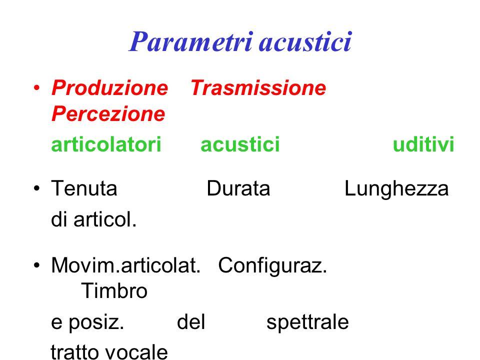 Parametri acustici Produzione Trasmissione Percezione articolatori acustici uditivi Velocità vibraz. F0 Altezza delle pliche vocali (Hz)(o Tono) Sforz