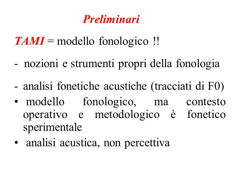 Intonazione Teoria autosegmentale-metrica toni sillaba intonazione Leben 1973; Goldsmith 1976; 1990; Pierrehumbert 1980