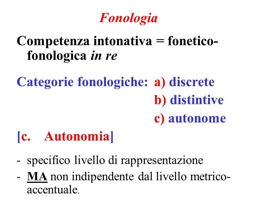 Domande 1) lintonazione è trattabile fonologicam.? Ladd (1996:1): pitch ha struttura fonologica nelle lingue non tonali? A livello postlessicale. 2) h