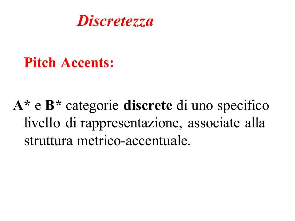 Fonologia Competenza intonativa = fonetico- fonologica in re Categorie fonologiche:a) discrete b) distintive c) autonome [c. Autonomia] -specifico liv
