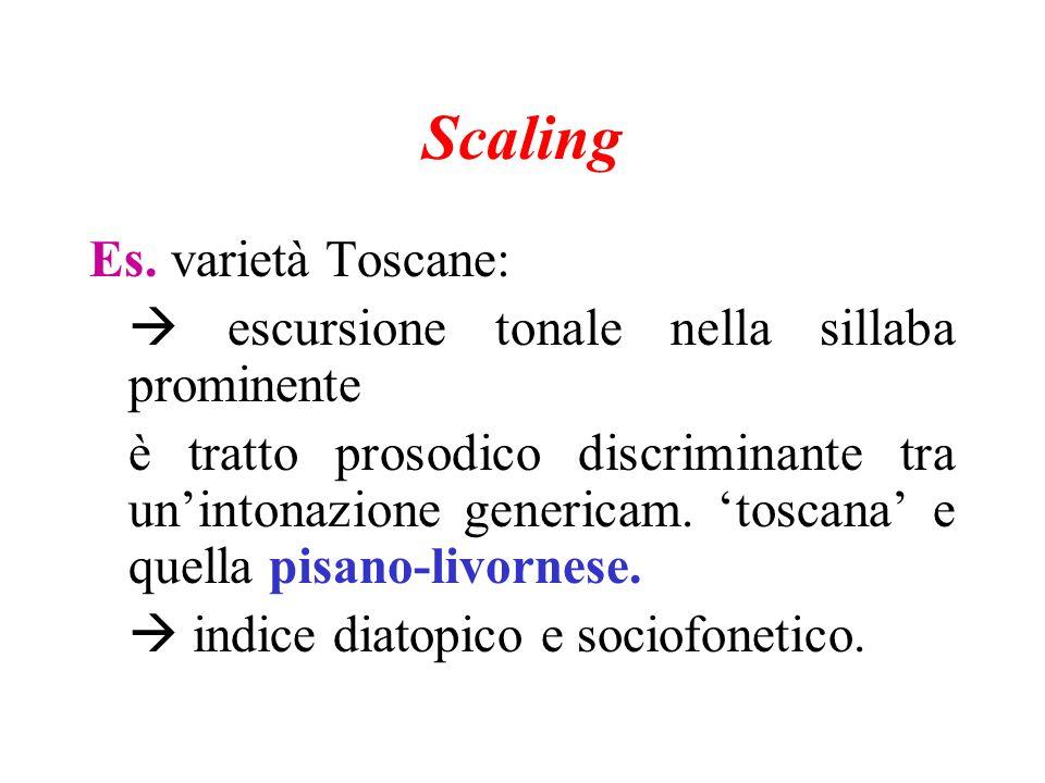Scaling il modello non prevede informazione relativa alla gamma tonale (pitch range) analisi acustica, solo raramente convalidata da test percettivi