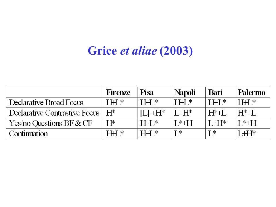 Fonologia Ladd (1983; 1996) = H* [+ raised peak], tratto continuo (gradient) Proposta L* [+ lower valley] Tratto sociofonetico del pisano: L* è più ba
