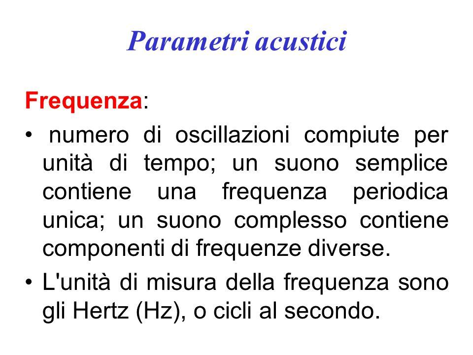 Parametri acustici Frequenza: numero di oscillazioni compiute per unità di tempo; un suono semplice contiene una frequenza periodica unica; un suono complesso contiene componenti di frequenze diverse.