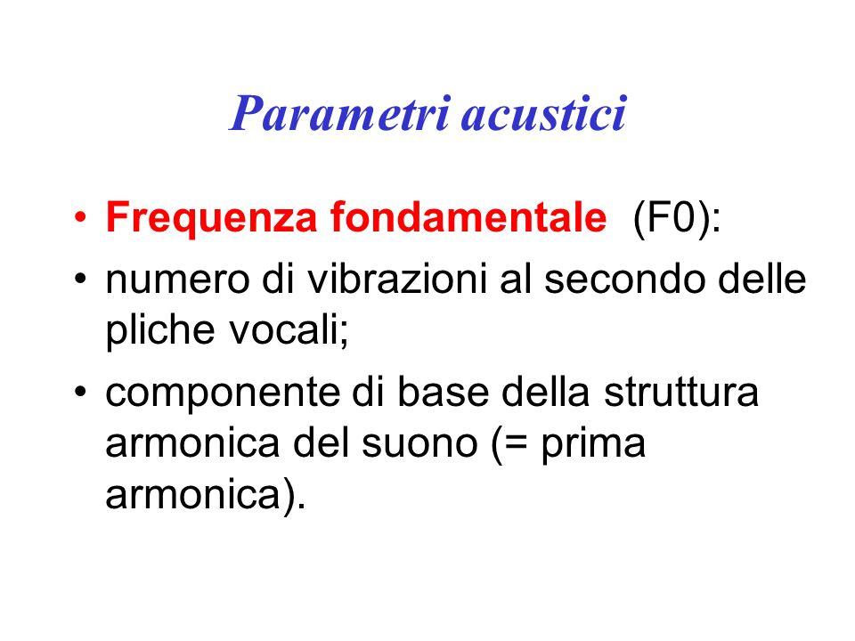 Parametri acustici Frequenza fondamentale (F0): numero di vibrazioni al secondo delle pliche vocali; componente di base della struttura armonica del suono (= prima armonica).