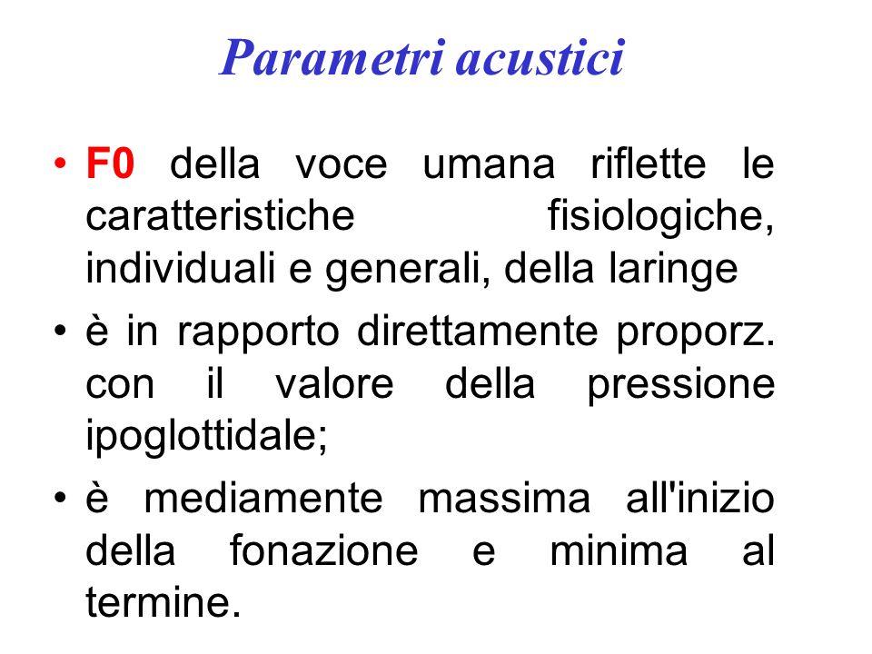 Parametri acustici F0 della voce umana riflette le caratteristiche fisiologiche, individuali e generali, della laringe è in rapporto direttamente proporz.