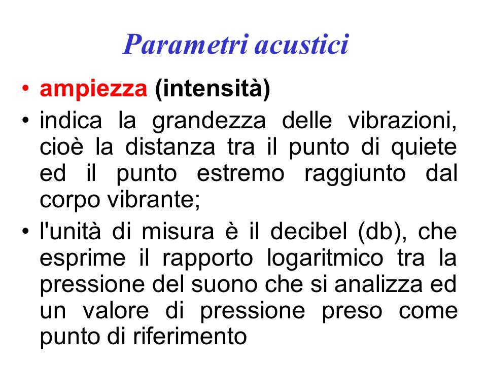 Parametri acustici ampiezza (intensità) indica la grandezza delle vibrazioni, cioè la distanza tra il punto di quiete ed il punto estremo raggiunto dal corpo vibrante; l unità di misura è il decibel (db), che esprime il rapporto logaritmico tra la pressione del suono che si analizza ed un valore di pressione preso come punto di riferimento