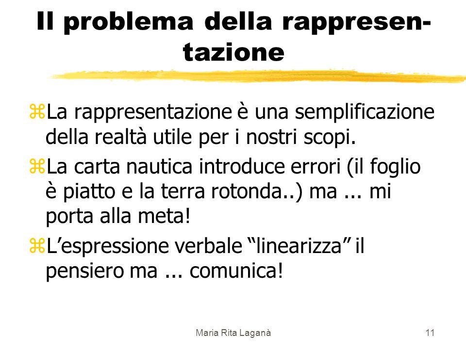 Maria Rita Laganà11 Il problema della rappresen- tazione zLa rappresentazione è una semplificazione della realtà utile per i nostri scopi.