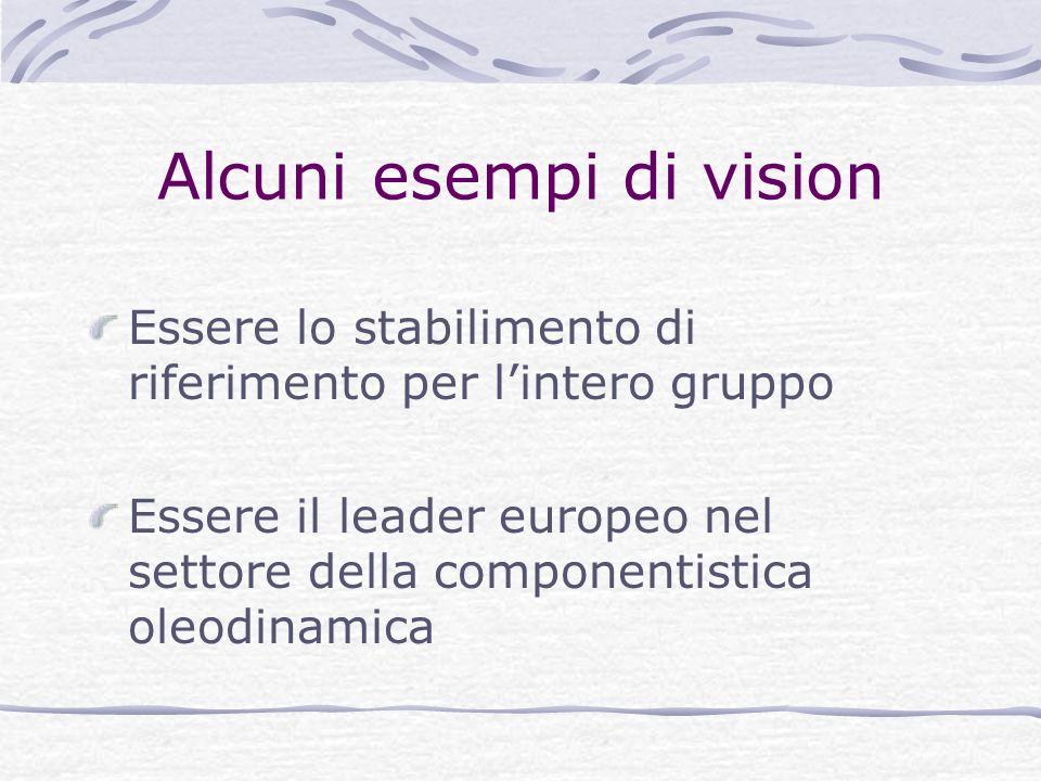Alcuni esempi di vision Essere lo stabilimento di riferimento per lintero gruppo Essere il leader europeo nel settore della componentistica oleodinami