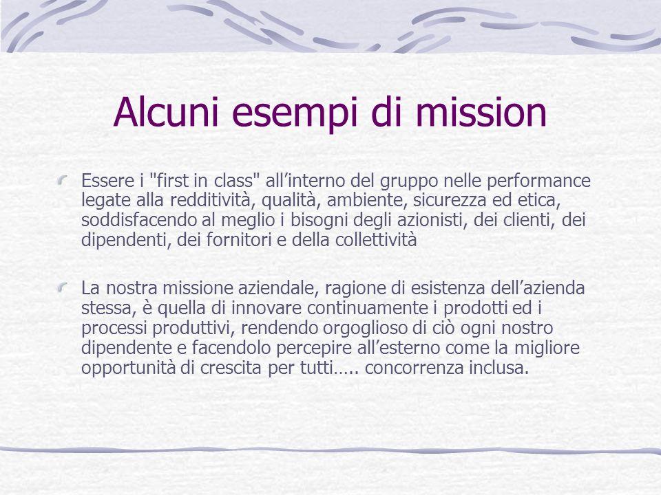 Alcuni esempi di mission Essere i