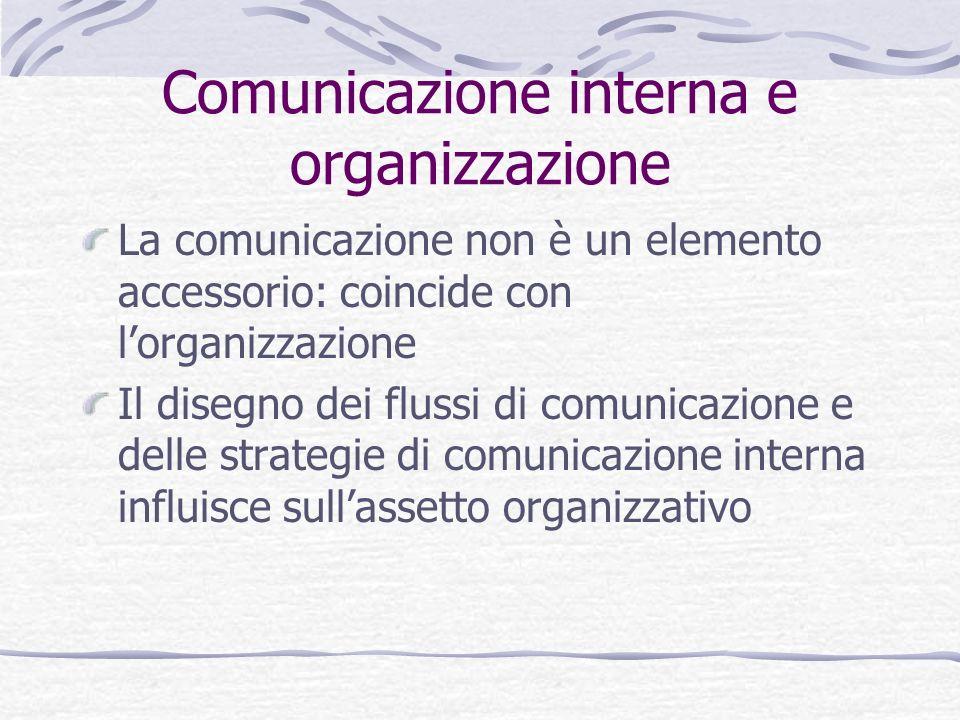 Comunicazione interna e organizzazione La comunicazione non è un elemento accessorio: coincide con lorganizzazione Il disegno dei flussi di comunicazi